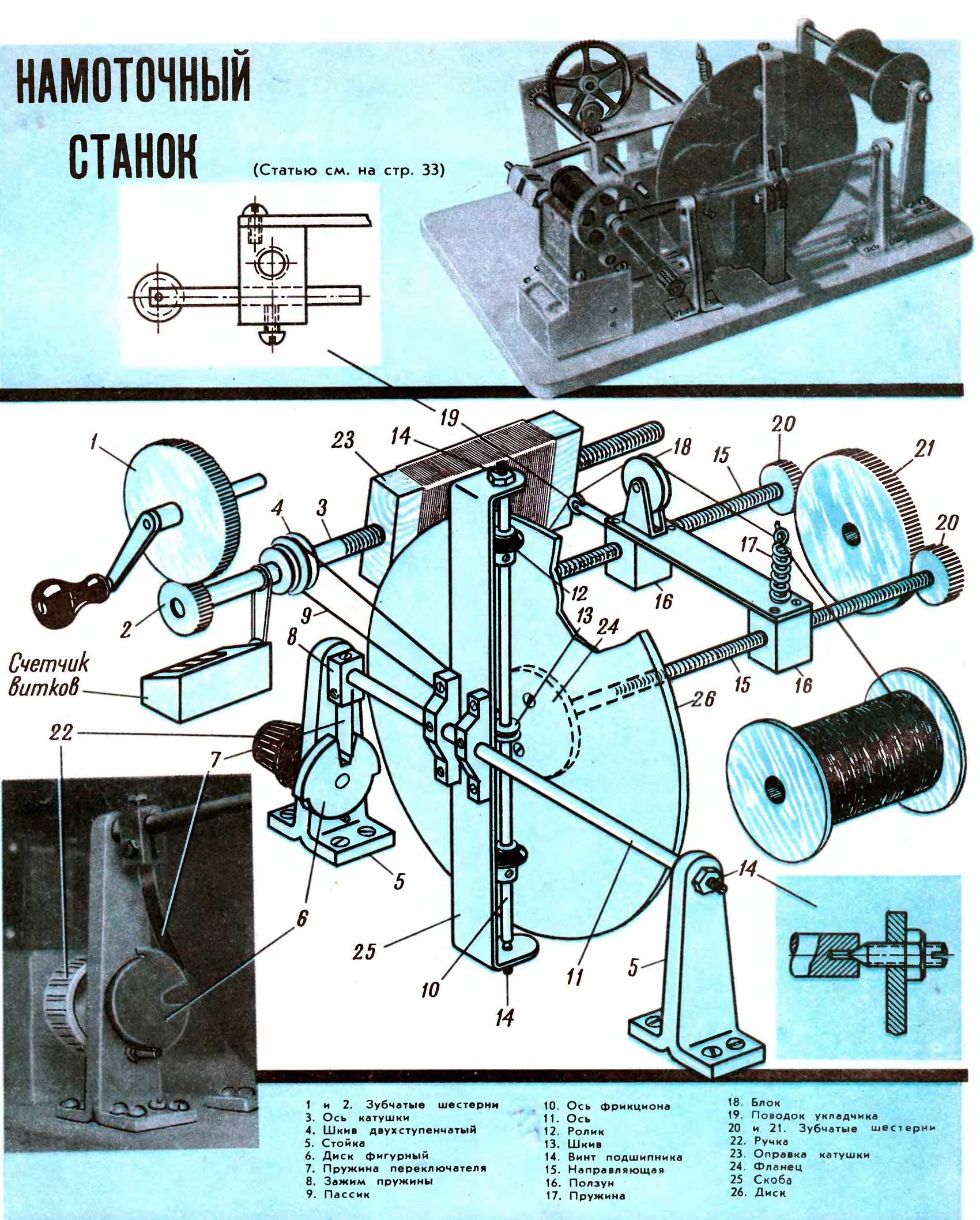 Укладчик провода для намоточного станка своими руками