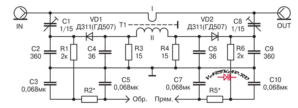 КСВ-метр