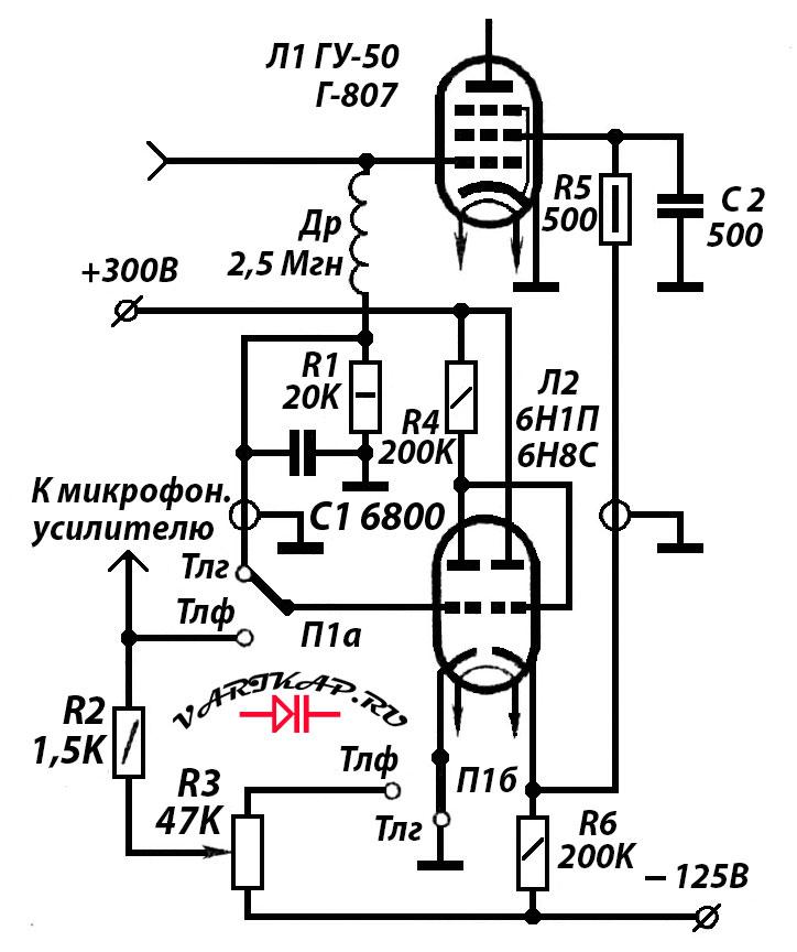 Модулятор CLC
