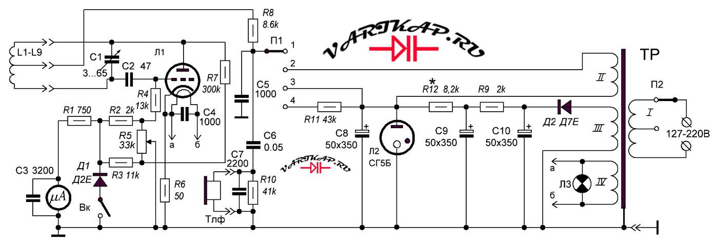 Катушка для гетеродинного индикатора резонанса