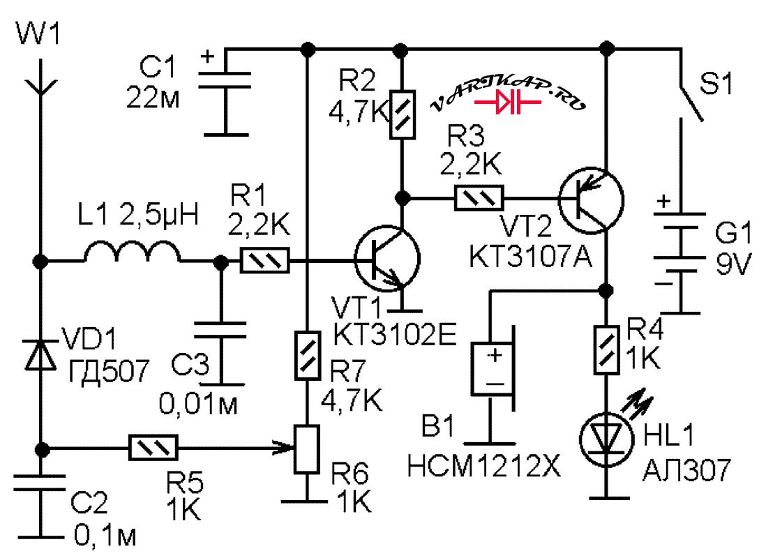 Индикатор радиоизлучения