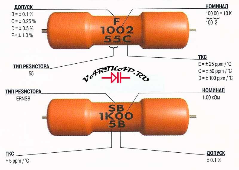 Кодовая маркировка прецизионных высокостабильных резисторов фирмы «PANASONIC»