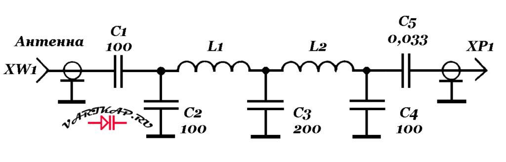 фильтр нижних частот с частотой среза 30 МГц