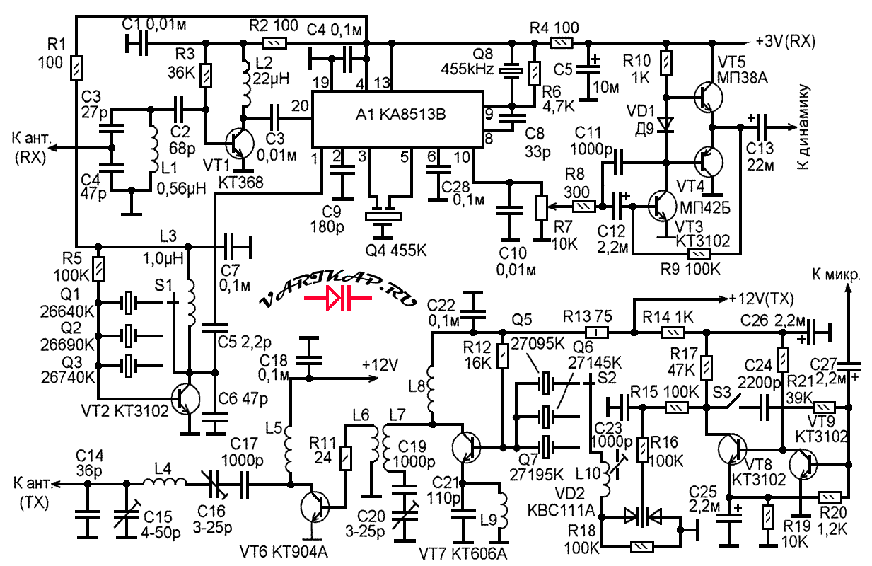 Трехканальная CB радиостанция