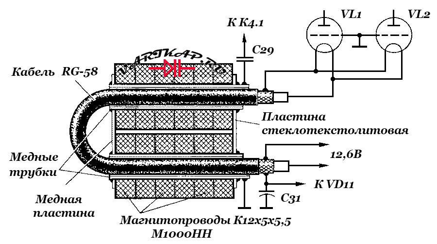 Конструкция широкополосного входного трансформатора