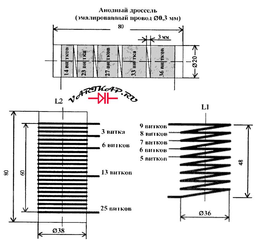 Моточные данные катушек L1