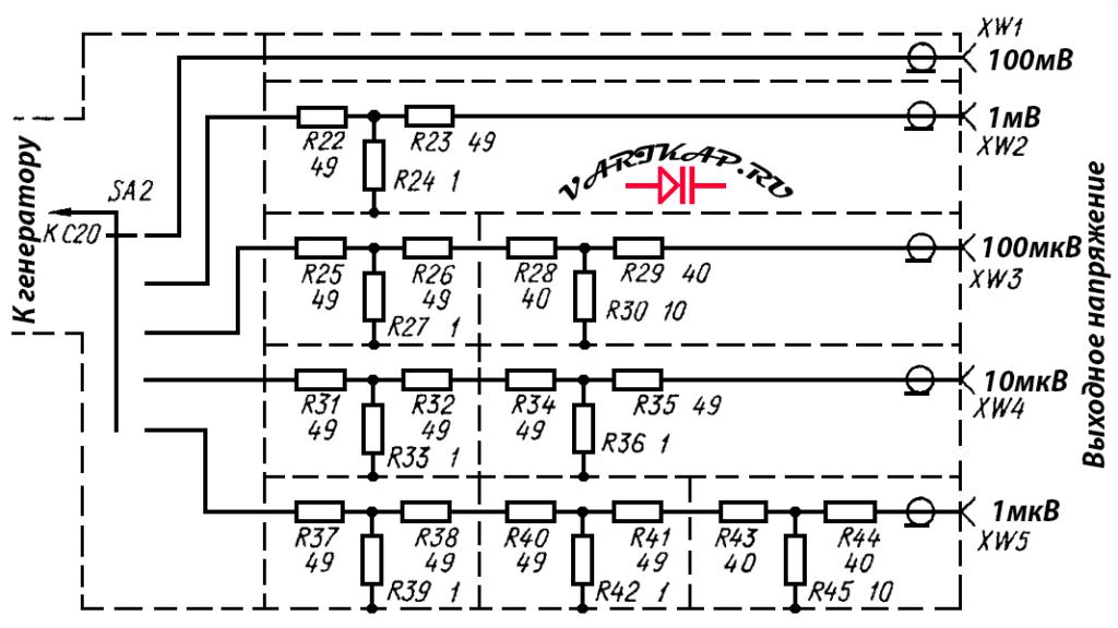 аттенюатор сигнал-генератор + ГКЧ