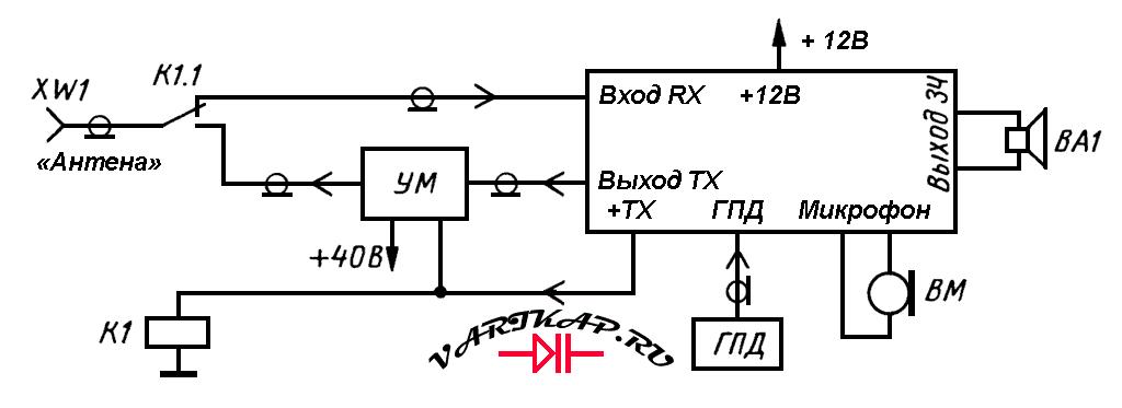 Схема подключения к тракту усилителя мощности