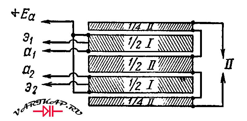 Расположение отдельных частей обмоток на каркасе трансформатора