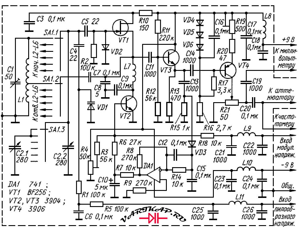 Сигнал-генератор + ГКЧ