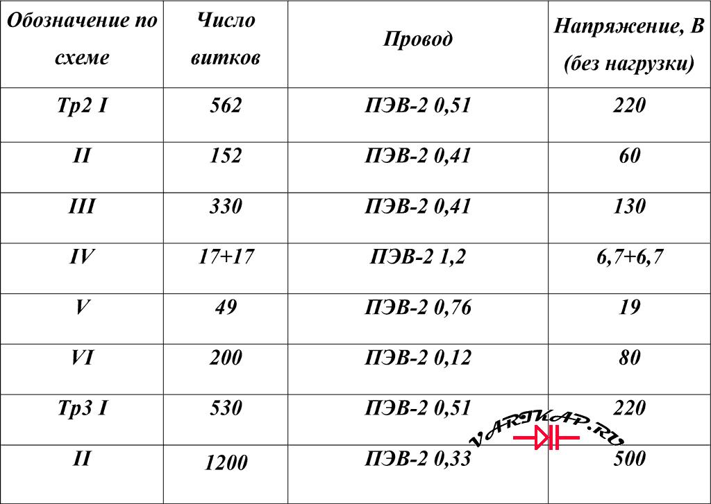 Трансформаторы Тр2 и Тр3