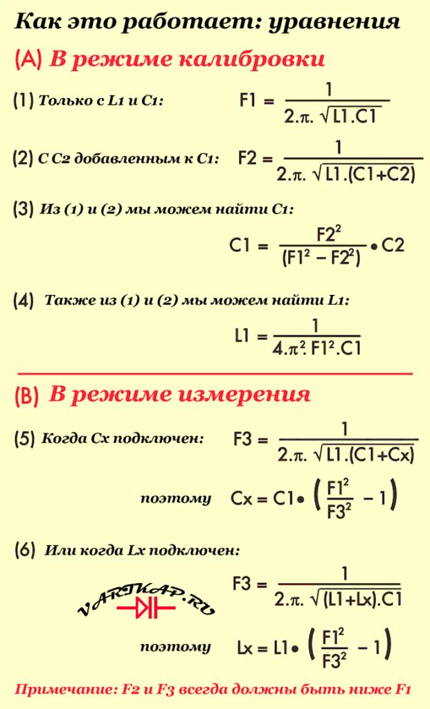 Уравнения вычисления
