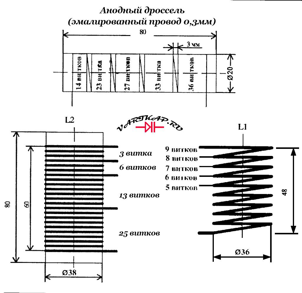 Моточные данные катушек
