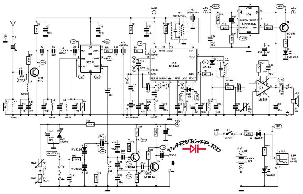 Принципиальная классическая схема радиоприемника