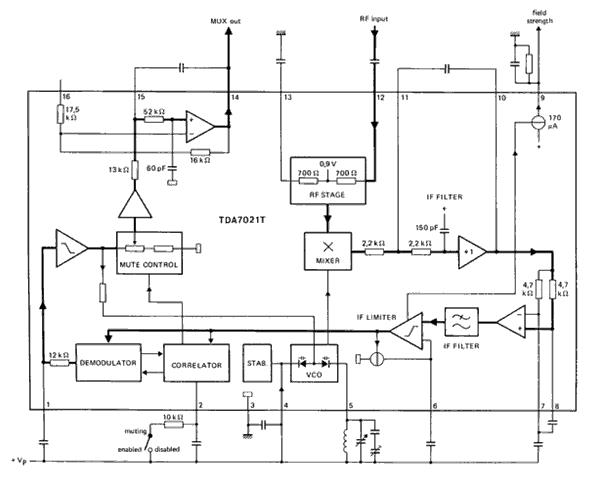 блок-схема микросхемы TDA7021T